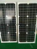comitato solare 120W per il sistema domestico