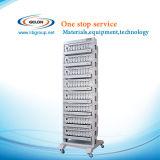 GnBt0503 512機械形作り、等級分け機械電池テスト
