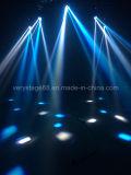 MiniBee Eye 7*12W LED Beam Moving Head