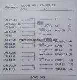 سرعة وحيدة صناعيّ لاسلكيّة راديو [رموت كنترول] مرفاع [ف24-12س]