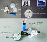 La fábrica China de materias primas de luz LED con 3 años de garantía