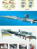Chaîne de production horizontale d'enduit de pulvérisation de magnétron