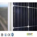 Il comitato solare monocristallino rinnovabile 285W garantisce la migliore prestazione elettronica