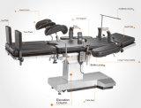 Tabela de Operação eletro-hidráulica para a sala de operação