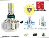24W Farol de LED para motociclo