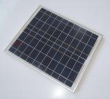 Panneau solaire polyvalent 12V 20W pour système d'éclairage de trafic solaire