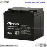 Electric Bicycle 12V 38ah PLS Battery clouded
