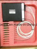 Perdita bassa del dipendente di polarizzazione della scatola di plastica 16CH CWDM Fwdm 1550nm