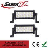 36W indicatore luminoso impermeabile del lavoro dell'inondazione LED per la jeep/trattore/camion ecc