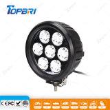 도매 LED 기술설계 빛 70W 기계 LED 일 빛