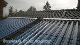 Le CPC le réflecteur de chaleur du tube de dépression du tuyau collecteur solaire