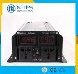 inversor puro 12V de la potencia de onda de seno de la visualización de LED 1500W a 220V