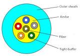 24 Noyau Sm OM4 Aqua Inoor Câble à fibre optique avec Corning Fiber