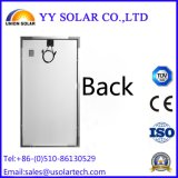 La maggior parte del comitato solare basso popolare di prezzi 80W-90W