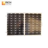 comitato solare di mono piegatura di 80W 12V per la casa/l'industria