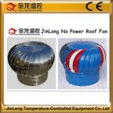 Jinlong 산업 비 힘 지붕 팬
