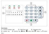 +16의 무선 지역 (GSM-816-16R)가 16를 가진 PSTN GSM 안전 가정 경보망에 의하여 타전했다