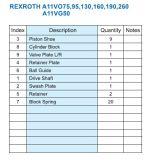 De Delen van de Concrete Pomp A11vlo260 van Rexroth A11vlo190