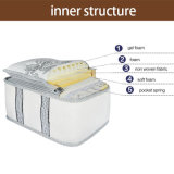 Colchón de la espuma de la memoria del gel con el resorte Pocket