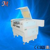 De miniatuur Scherpe Machine van de Laser voor het Stuk speelgoed van de Pluche (JM-640H)