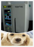 Hot Seller Veterinary/Vet Pump Infusion