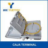 Resistente al agua de 12 puertos 1*8 1*12 PLC Splitter Sc/APC Caja de terminales de fibra óptica FTTH