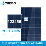Morego fuori dalla centrale elettrica del comitato solare di griglia 3kw con la batteria 12V 200ah del gel