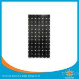 60 панель высокой эффективности клеток 285W Monocrystalline/Mono солнечной силы/энергии