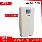 Batería de almacenamiento de energía solar todo-en-uno del Sistema de almacenamiento de la batería del factor de potencia de salida de la PF=1.0