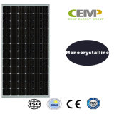 Applicazione di sistema di Micro-Griglia del comitato solare 345W