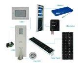 Prix usine et réverbère solaire de la qualité stable DEL