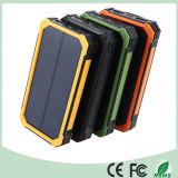 La Banca di energia solare per il computer portatile (SC-3688-A)