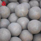 шарик 20mm меля стальной для шахт