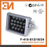 De LEIDENE Voorzijde Lichte CE/EMC/RoHS van Media (F-415)