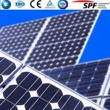 超明確な反射防止によって塗られる太陽ガラス低い鉄の