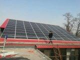 Modulo solare di Haochang PV con 25 anni di garanzia