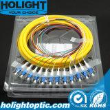 Режим LC отрезка провода оптического волокна одиночный