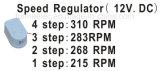 """56 """" ventilador elétrico do ventilador solar CD do ventilador de teto 12V 29W"""