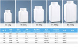 120/250/500/10001500g vierkante HDPE Plastic Fles voor Stevige Geneeskunde, Chemische, Veterinaire Drug