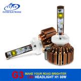 Lâmpadas principais do diodo emissor de luz do CREE, lâmpada da cabeça do carro do diodo emissor de luz do farol H7 do carro