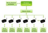 Стержень потребителей Ncomputing тонкого клиента станции PC приспособления сети Rdp Multi Fox-300vh для лаборатории центра телефонного обслуживания и языка