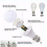 Éclairage de l'économie DEL d'Energry de haute énergie pour la maison d'intérieur 3W-18W