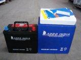 Addo --Ns60/Lmf 12V45ah JIS wartungsfreie Standardautobatterie