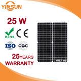 La vente directe d'usine Panneau solaire 25W pour système d'alimentation solaire