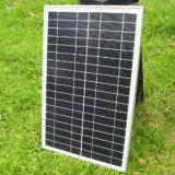 Haochang моно 265W-285W модуль солнечной системы Ce TUV сертификатов