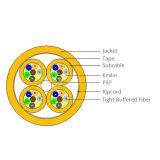 24-Fibers 9/125 OS2 uni-mode a transformé en unités le câble fibre optique d'intérieur Serré-Mis en mémoire tampon