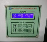 Équipement d'essai de stabilité de couleur de frottement (GW-079B)