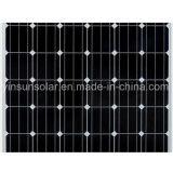 Photovoltaic Module van de Verkoop van de fabriek de Directe 260W voor ZonneMacht