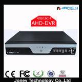 Ahd Kamera und Ahd DVR/HD DVR