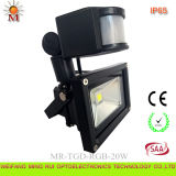 10W-50W Outdoor PIR Motion Sensor LED Floodlight